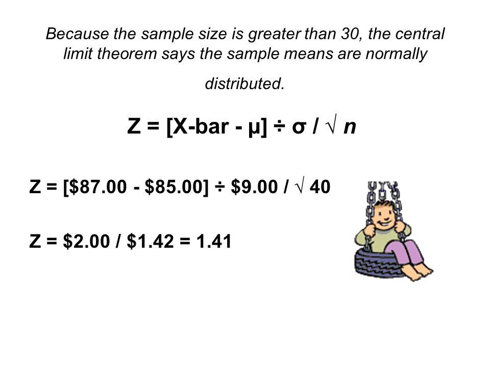 Z = [X-bar - µ] ÷ σ / √ n Z = [$87.00 - $85.00] ÷ $9.00 / √ 40